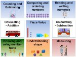 Y1 Maths resources