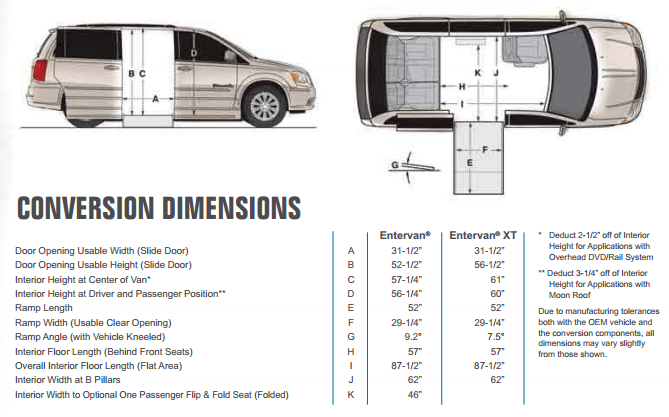2008 chrysler town and country cargo dimensions. Black Bedroom Furniture Sets. Home Design Ideas