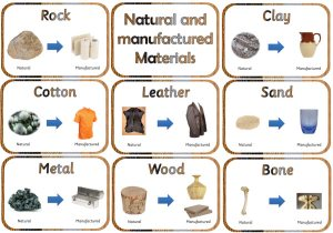 Natural And Manufactured Materials A Year 4 Science